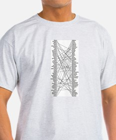 State Capital T-Shirt