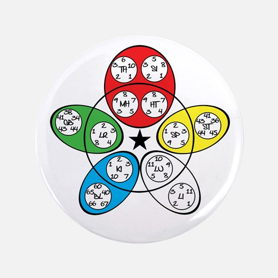 "Five Elements 3.5"" Button"
