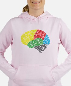 Your Brain (Anatomy) on Word Sweatshirt
