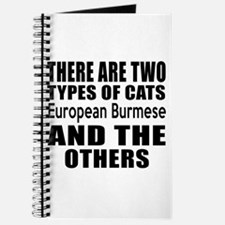 There Are Two Types Of European Burmese Ca Journal