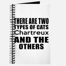 There Are Two Types Of Chartreux Cats Desi Journal