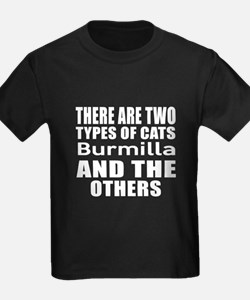 There Are Two Types Of Burmilla T
