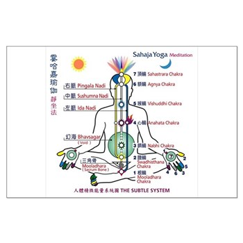Sahaja Yoga Poster