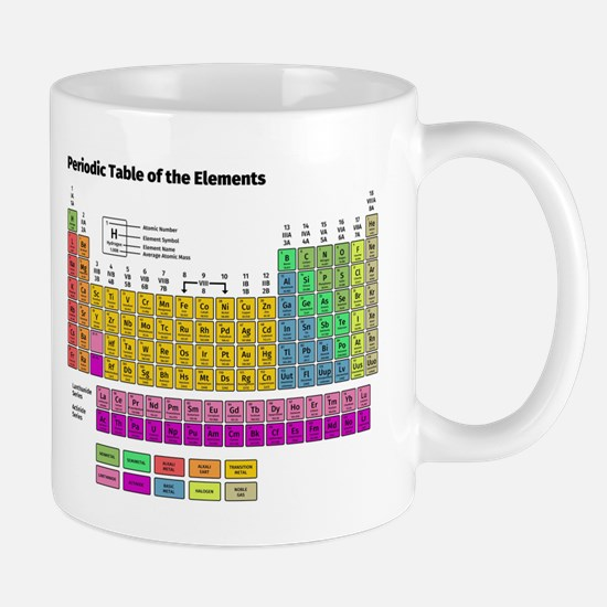 Periodic Table of the Elements Mugs