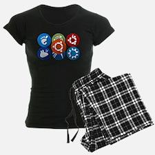 ubuntu distros Pajamas