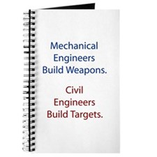 Mechanical Engineers and Civil Engineers Journal