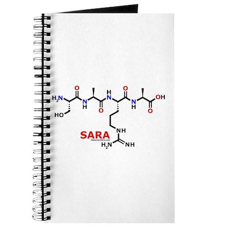 Sara name molecule Journal