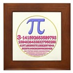Pi-250 Framed Tile