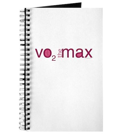 VO2 Max Journal
