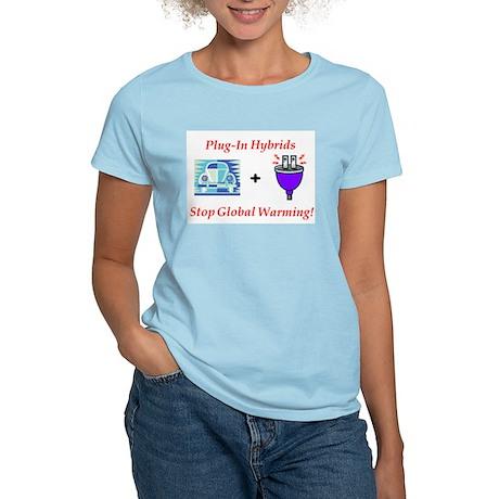 Global Warming - Women's Light T-Shirt