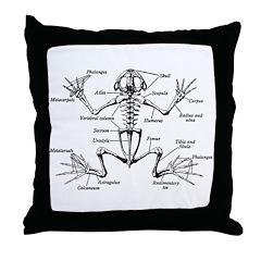 Frog Anatomy Throw Pillow