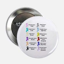 All The Colors of Cancer Button