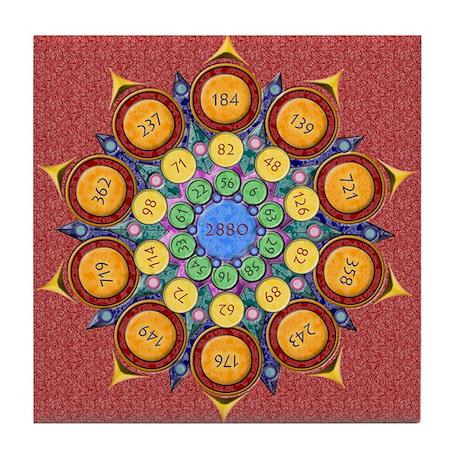 Number Explosion Tile Coaster