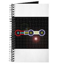 Nitrous-Oxide molecule Journal
