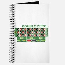 DOUBLE ZERO! Journal