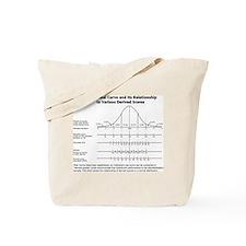 Normal Curve Tote Bag