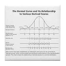 Normal Curve Tile Coaster