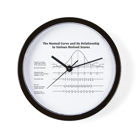 Normal Curve Wall Clock