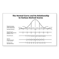 Normal Curve Rectangle Decal