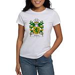 Sutton Family Crest Women's T-Shirt