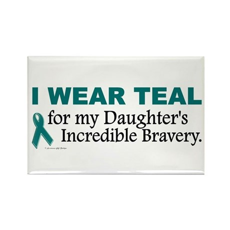 Teal For My Daughter's Bravery 1 Rectangle Magnet