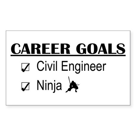 performance goals civil engineer 20 software engineering and code quality goals you should nail before 2018 mar 18, 2014 by pete pizzutillo performance measurement, portfolio analysis.