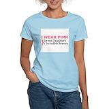 Mens i wear pink for my mom Women's Light T-Shirt