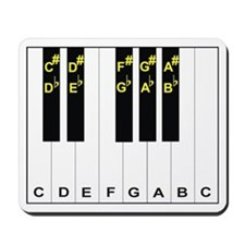 Piano Note Names Mousepad