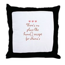 There's no place like home_ e Throw Pillow