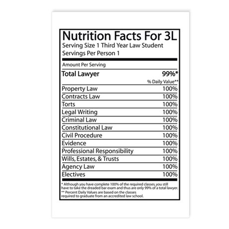Nutrition Facts For 3L Postcards (Package of 8)