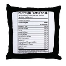 Nutrition Facts For 3L Throw Pillow