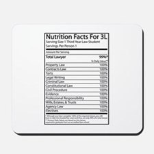 Nutrition Facts For 3L Mousepad