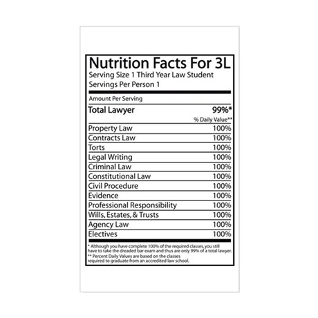 Nutrition Facts For 3L Rectangle Sticker