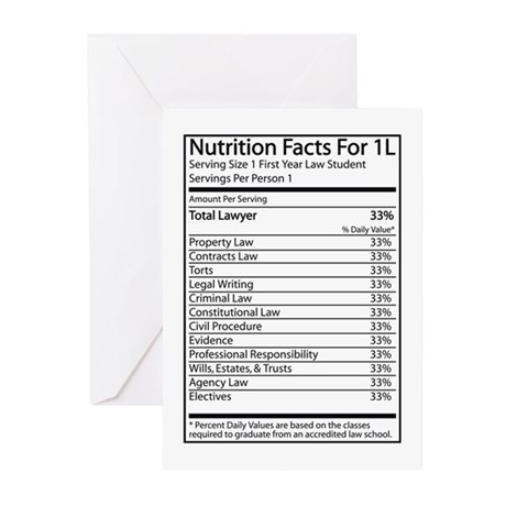 Nutrition Facts For 1L Greeting Cards (Pk of 10)
