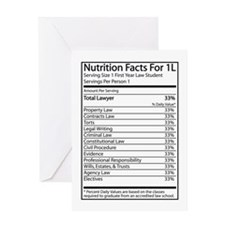 Nutrition Facts For 1L Greeting Card