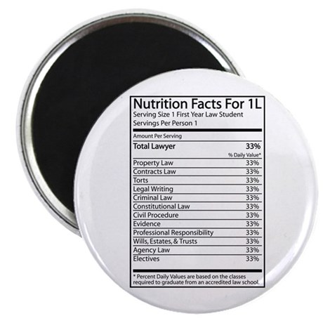 "Nutrition Facts For 1L 2.25"" Magnet (10 pack)"
