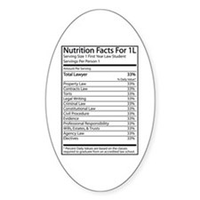 Nutrition Facts For 1L Oval Decal