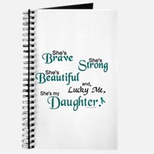 Lucky Me 1 (Daughter OC) Journal