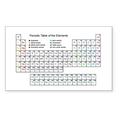 Periodic Table - 1 Rectangle Decal
