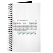 Periodic Table - 1 Journal