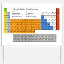 Periodic Table  Yard Sign