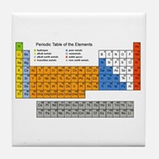 Periodic Table  Tile Coaster