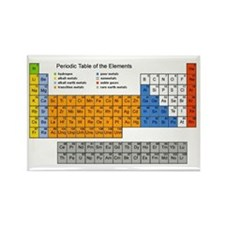 Periodic Table Rectangle Magnet