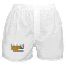 Periodic Table  Boxer Shorts
