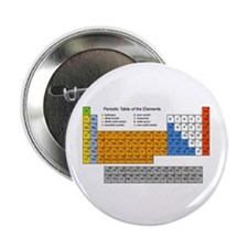 """Periodic Table 2.25"""" Button (10 pack)"""