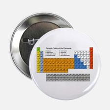 "Periodic Table 2.25"" Button (10 pack)"
