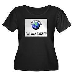 World's Coolest RAILWAY GASSER T