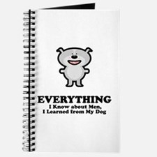 Everything I Know Journal