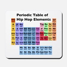 Hip Hop Table of Elements Mousepad
