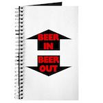 Beer In Beer Out Journal